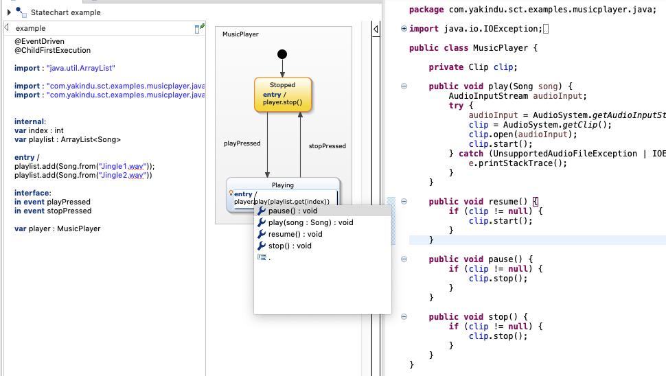 YAKINDU Statechart Tools Deep Java Integration beta