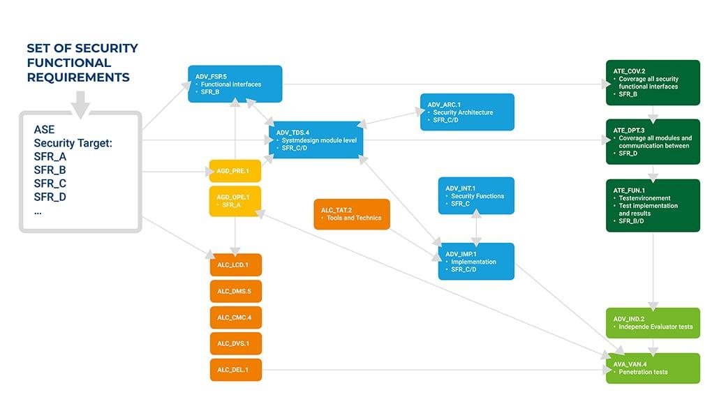 Grafiken_Digitalisierung_Zertifizierung_03