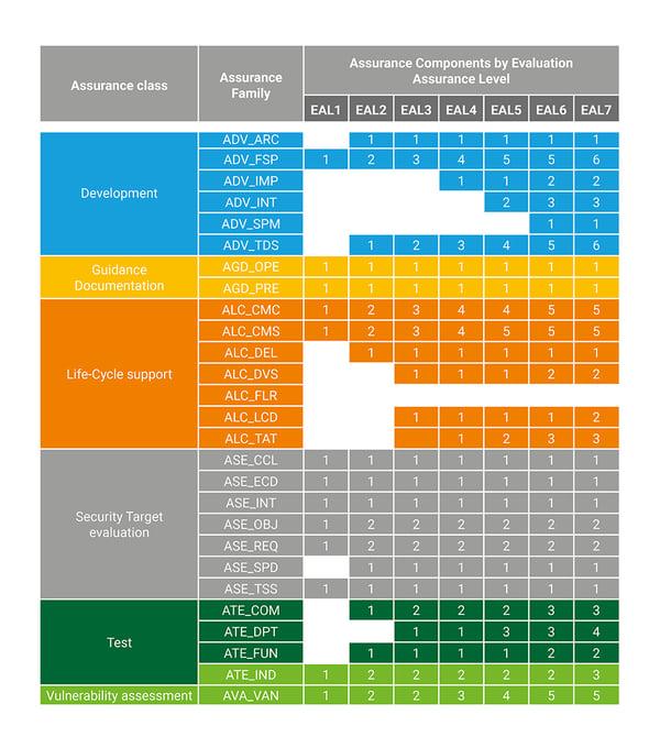 Grafiken_Digitalisierung_Zertifizierung_04