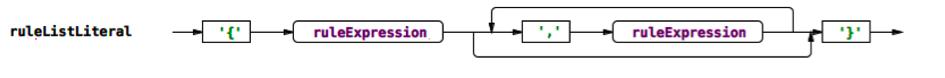 rule-debugging-xtext-grammars.png