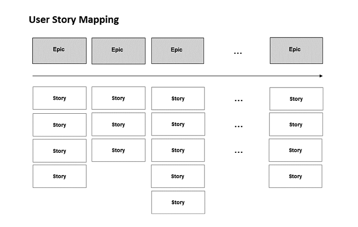 User-Story-Mapping-Jeff-Patton.png