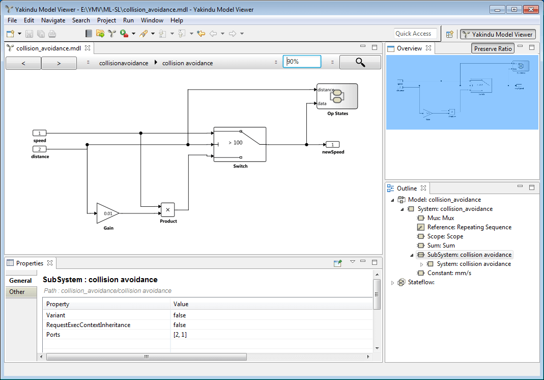 Screenshot of YAKINDU Model Viewer with browsing and search features, showing simulink model