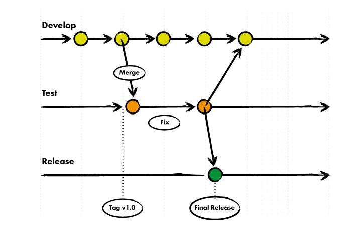 Grafik-Git-01