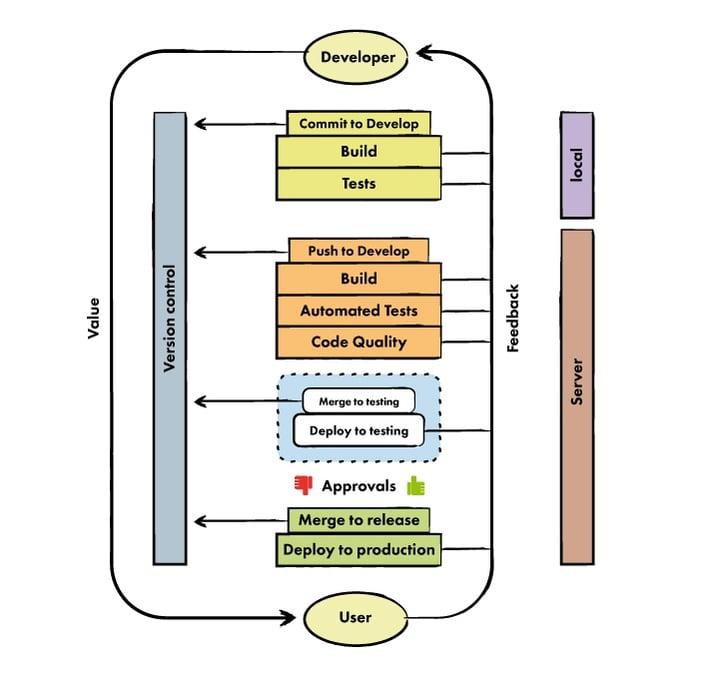 deployment-pipeline.jpg
