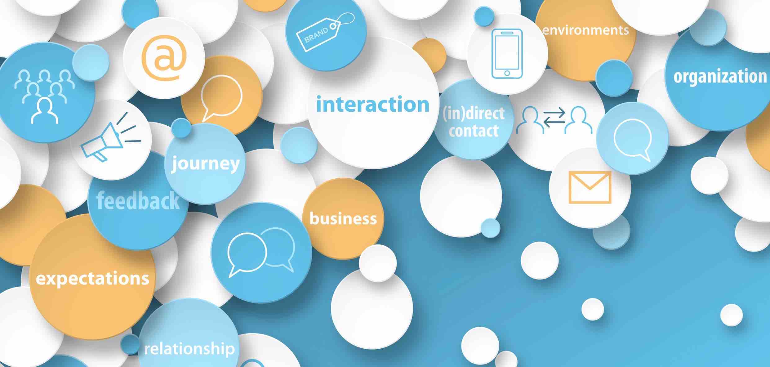 Customer-Journey-Mapping: Den Nutzer im Blick