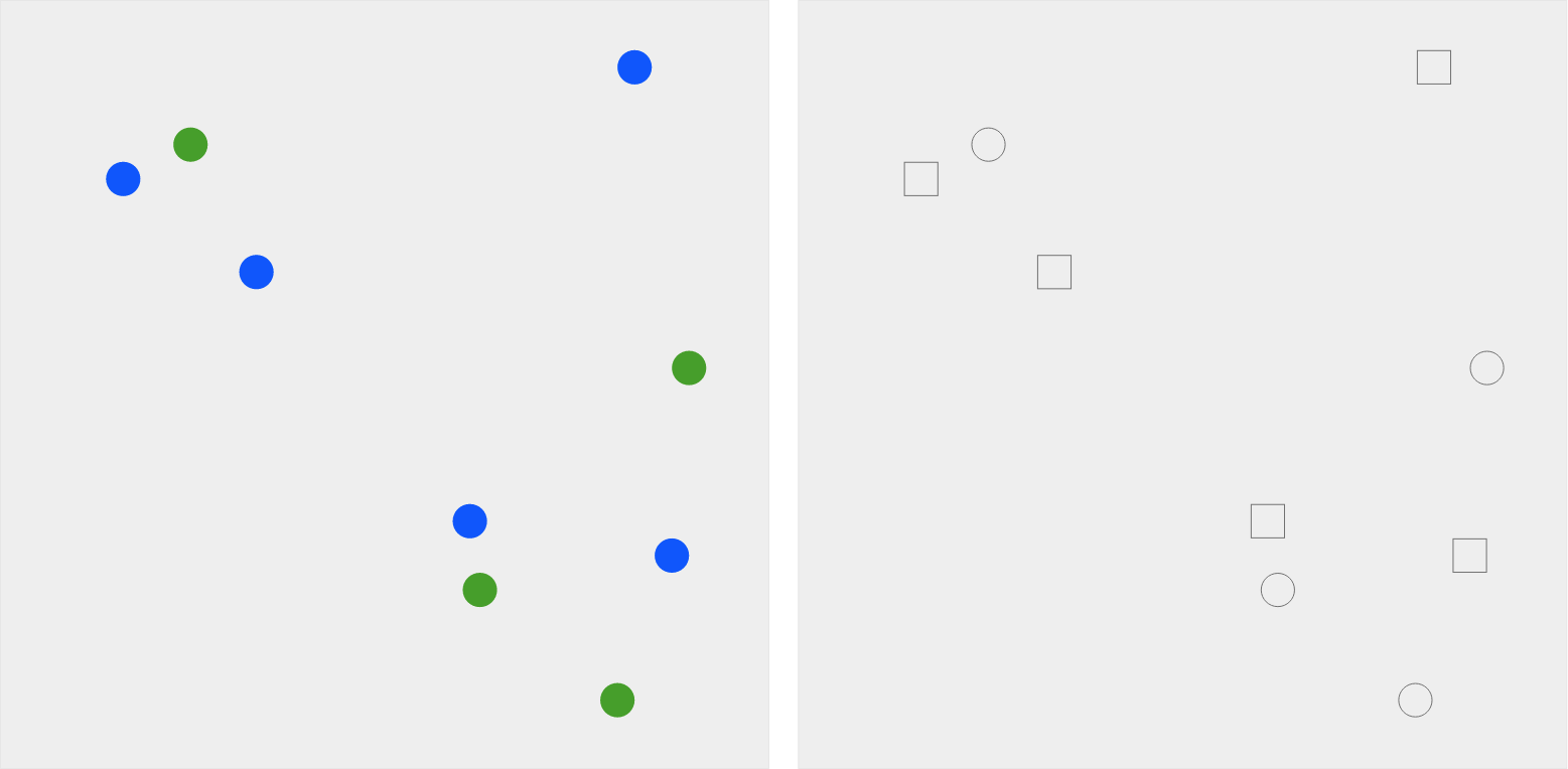 datenvisualisierun-farbkodierung-symbolkodierung