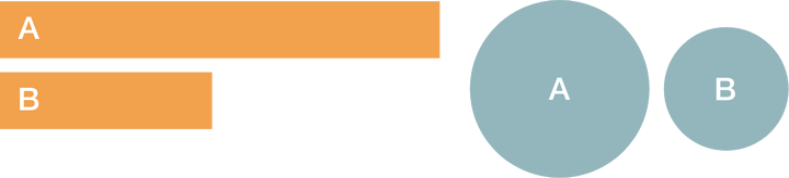 datenvisualisierung-liniengröße-flächengröße