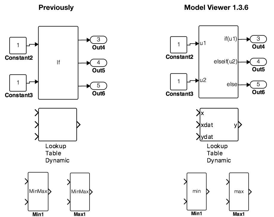 YAKINDU-Model-Viewer-Release-1.3.6-Changes