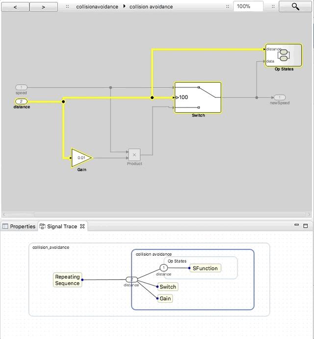 YAKINDU-Model-Viewer-Signal-View