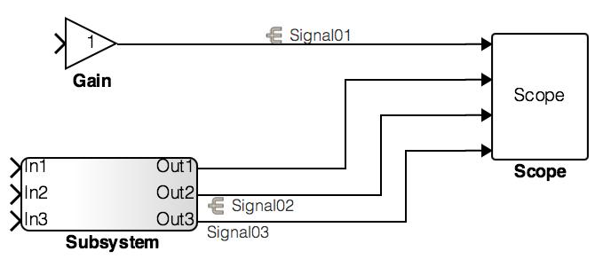 YAKINDU-Model-Viewer-Signal