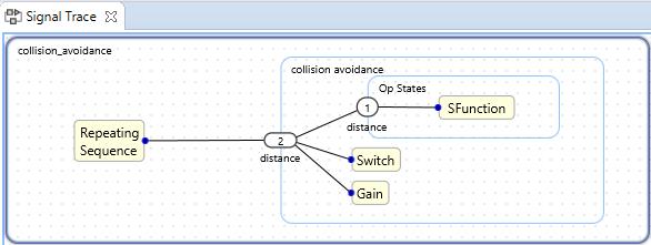 YAKINDU-Model-Viewer-signal-trace-view