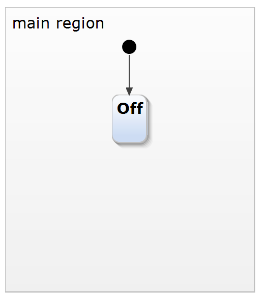 off state in statechart model