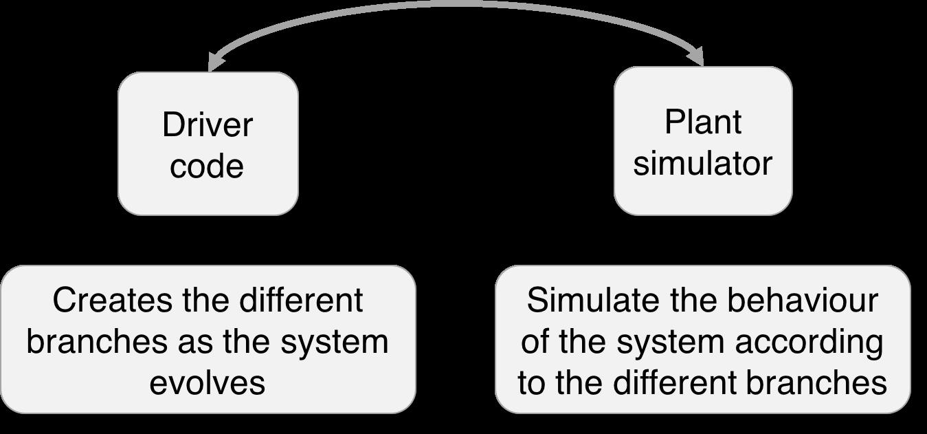 Coupling-Driver-Simulator.png