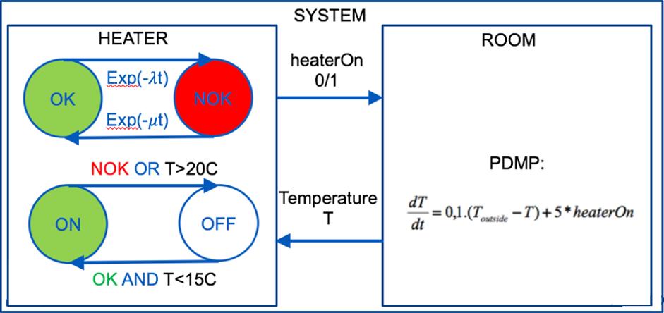 Heated-Room-Behavior.png
