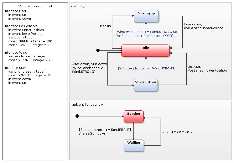 Modellieren_mit_Zustandsautomaten_Teil_2_Abbildung2.png
