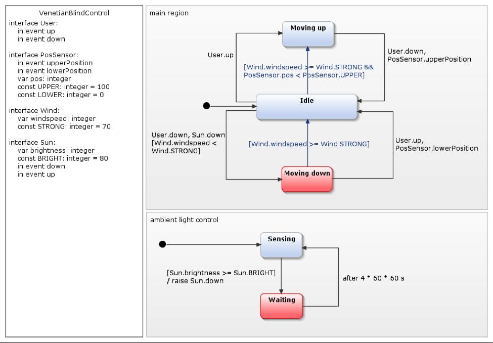 Modellieren_mit_Zustandsautomaten_Teil_2_Abbildung3.png