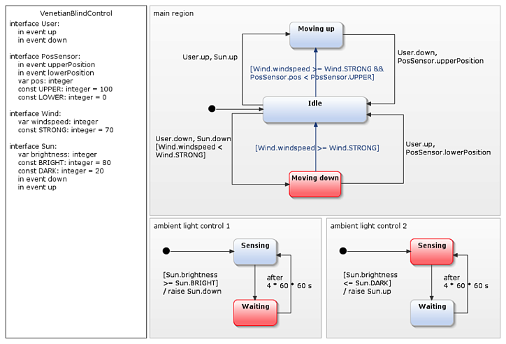 Modellieren_mit_Zustandsautomaten_Teil_2_Abbildung4.png