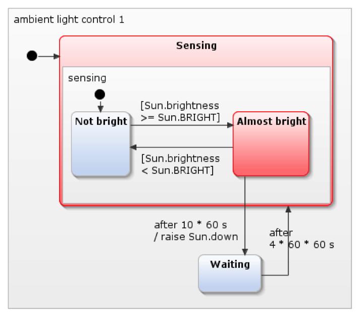 Modellieren_mit_Zustandsautomaten_Teil_2_Abbildung5.png