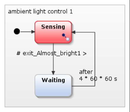 Modellieren_mit_Zustandsautomaten_Teil_2_Abbildung_6.png