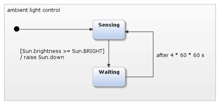 Modellieren_mit_Zustandstandsautomaten_Teil2_Abbildung1.png