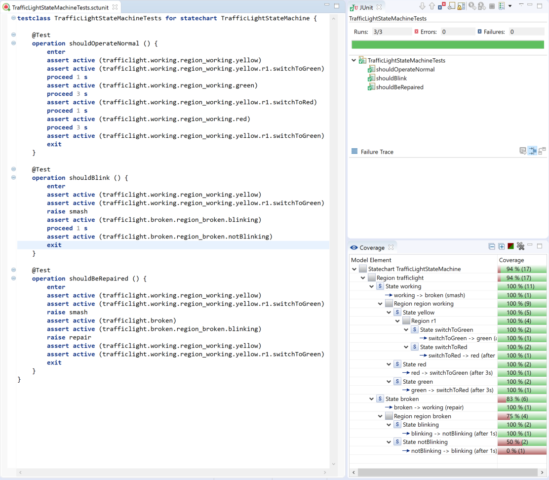 SCXML with YAKINDU Statechart Tools - C++-test-suite