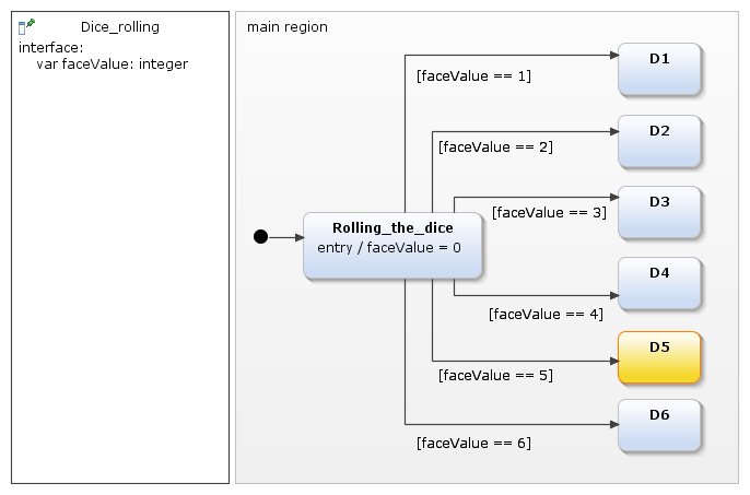 YAKINDU-Statechart-Tools-simulation-faceValue