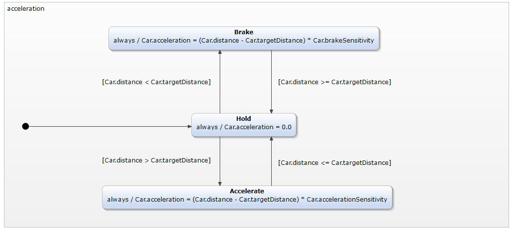 acceleration-model.png
