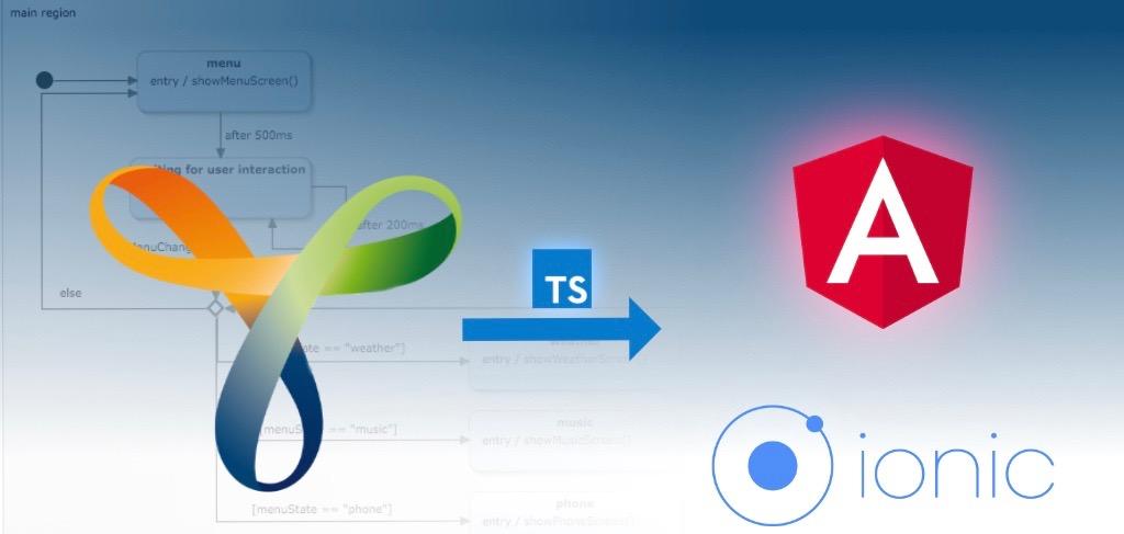 TypeScript code generation with YAKINDU Statechart Tools