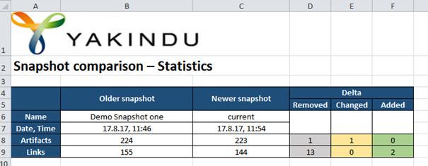 YAKINDU-Traceability-snapshot-comparison.png