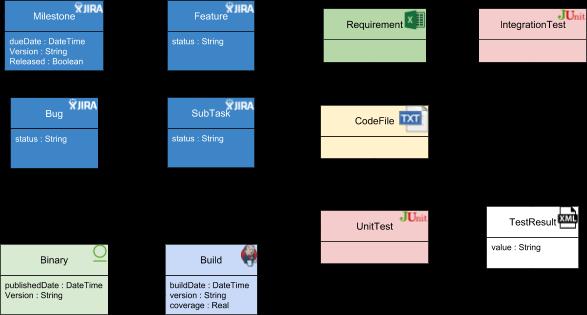 tim-traceability-information-model