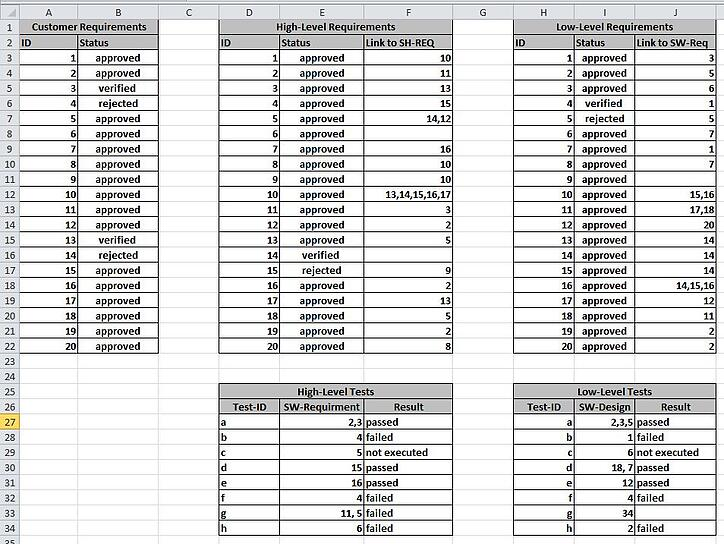yakindu-traceability-analysis-excel-sheet.jpg