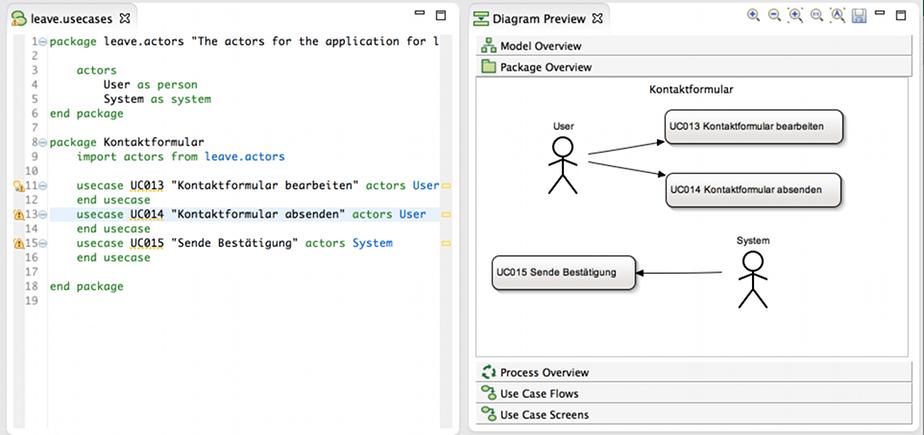 Scrum Product Backlog Stufe2 UML Use Cases