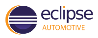 EclipseCon Europe 2015 from an Automotive Perspective